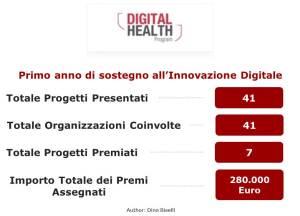 Gilead Digital Health Program