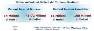 Stime sui volumi del Turismo Sanitario