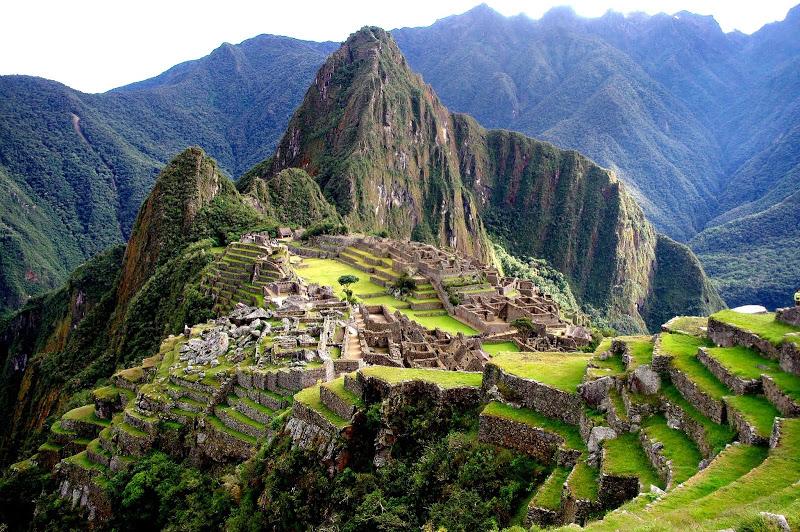 Índice de Perú