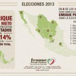 mapa electoral 2013 México