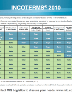 Terms for any transport mode also incoterms miq logistics rh