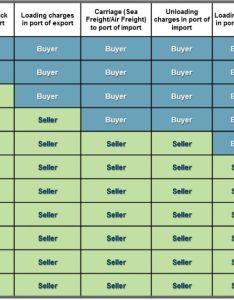 Incoterms chart also miq logistics rh