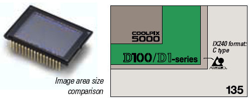 CCDcompared.jpg