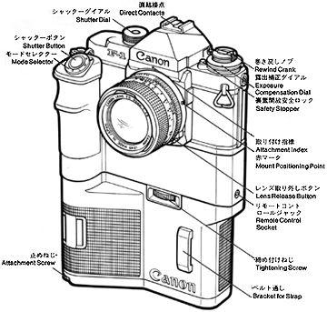 Manual Focus Canon Xsi
