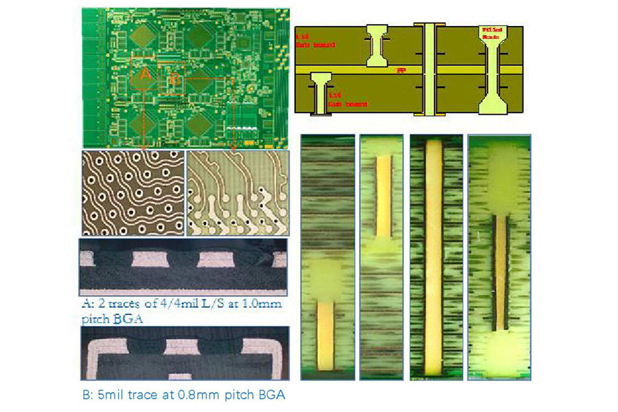 High-speed large backplane PCB