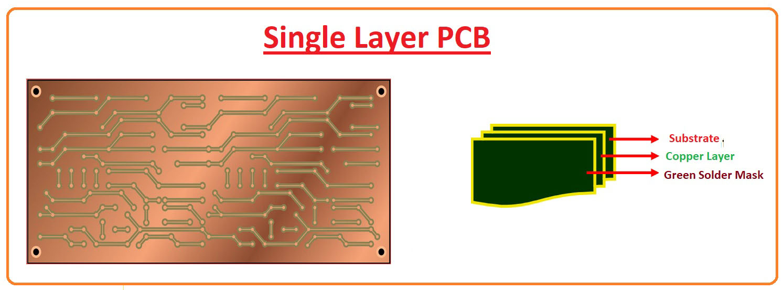 Single Layer PCB:Single Printed Circuit Board