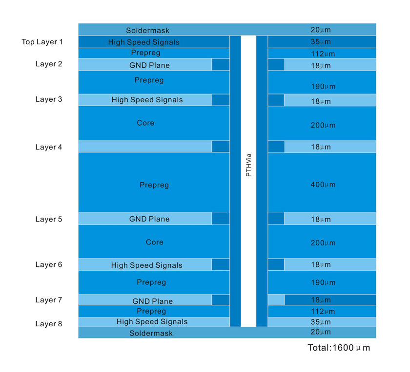 Single Layer pcb oem 2021