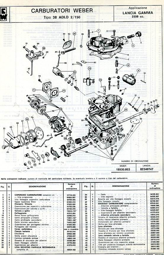 kontol tattoos: schematics of a car
