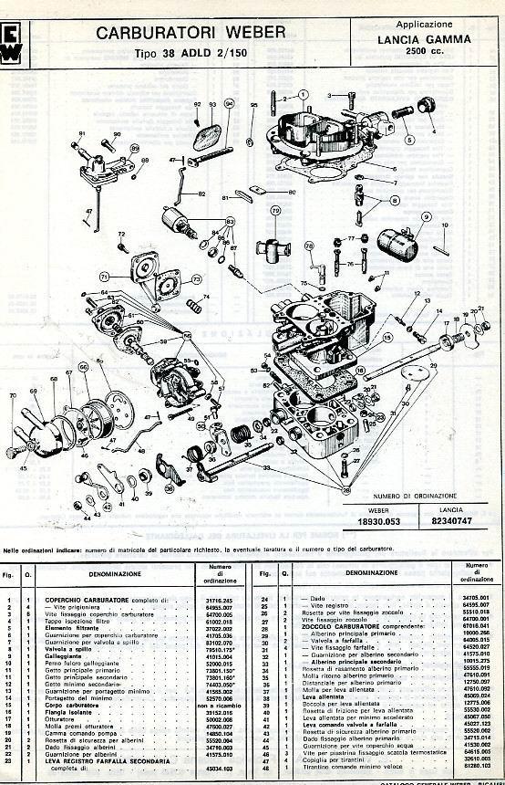 Weber 38 ADL