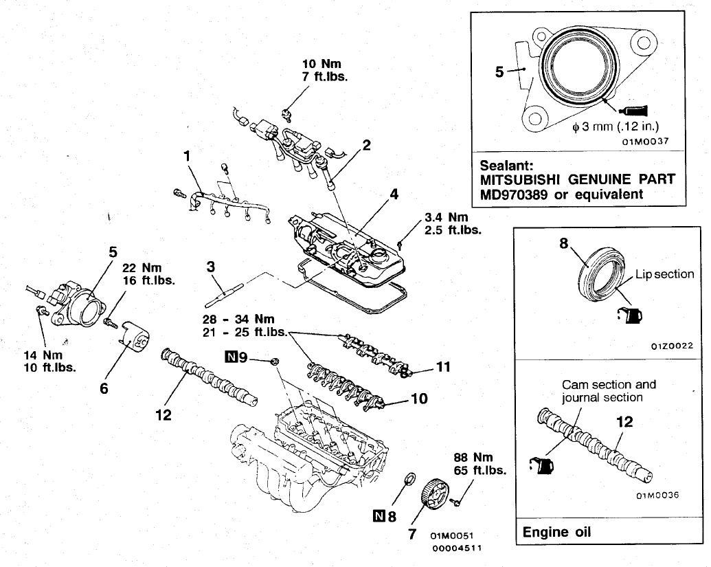 mitsubishi triton stereo wiring diagram catching fire plot 4g63 engine - fuse box