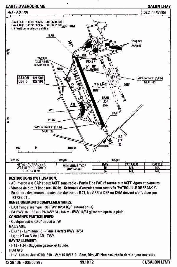Mirage Aircraft for Flight Simulator