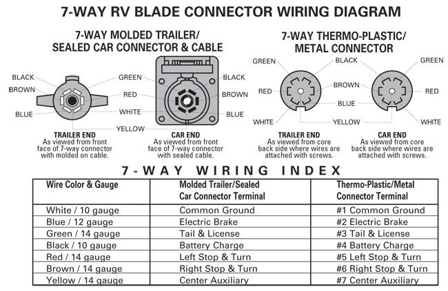 enclosed cargo trailer wiring diagram  1998 nissan frontier