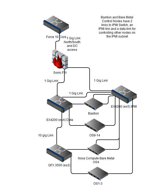 network switch diagram