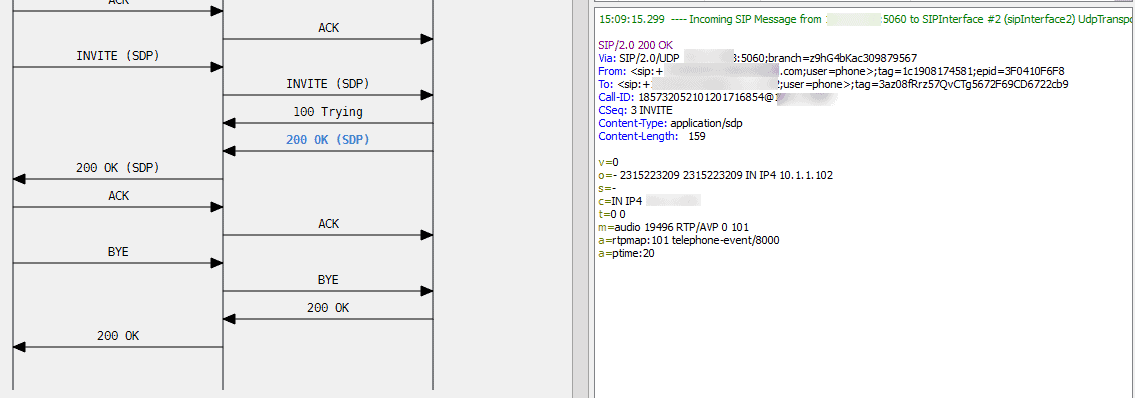 A=inactive Missing from 200 OK in with AudioCodes SBC