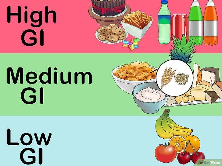 Sledujte hodnoty glykemického indexu potravin