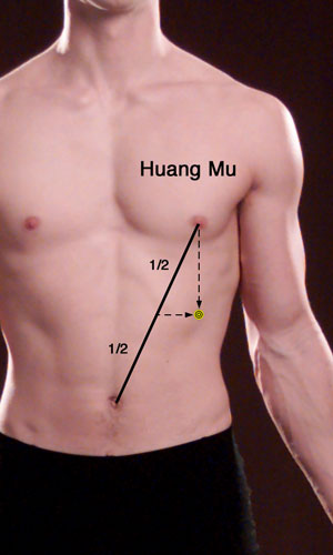 Weight Loss - Huang Mu - Acupuncture Technology News