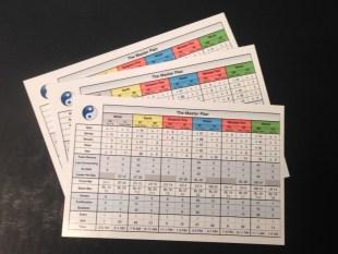 Master Plan Card