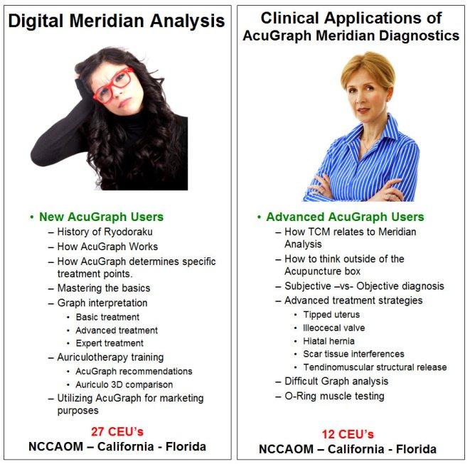 Seminar comparison 2