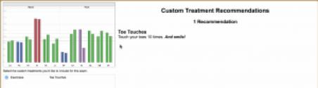 Custom addition