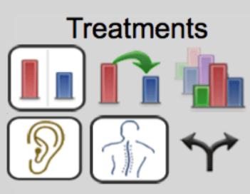 divergent treatment
