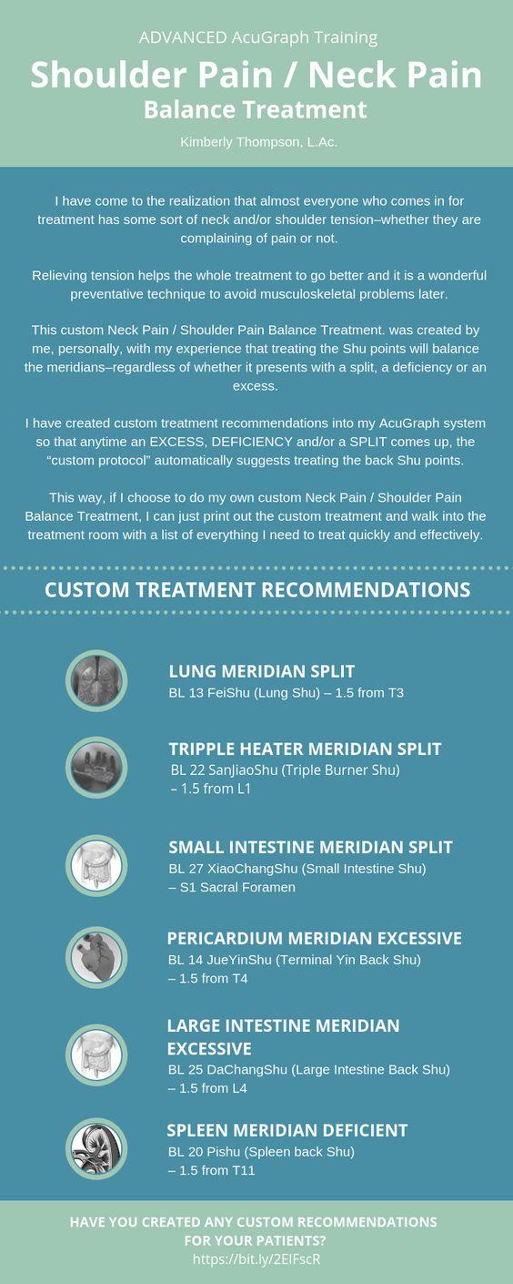 shoulder/neck pain treatment