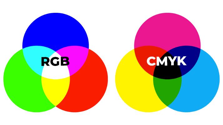 Le immagini digitali RGB e CMYK