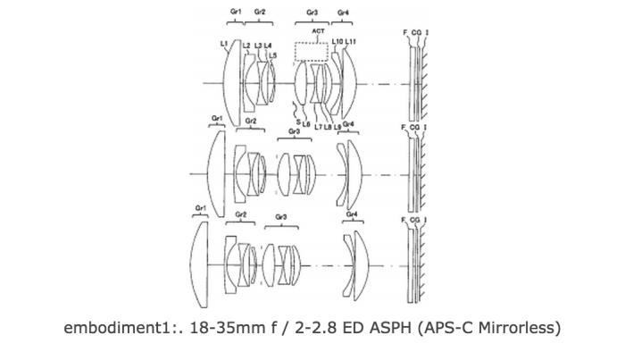 Konica-Minolta patents a new 18-35mm f/2.0-2.8 lens. For E