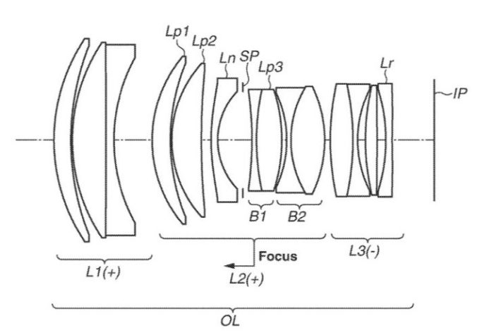 Rumors and patents about the next Canon RF lenses: 24mm/1