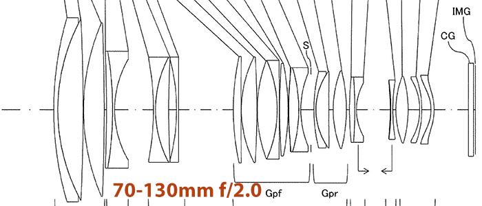 Roundup: New Tamron super fast zoom patent, Panasonic S1V