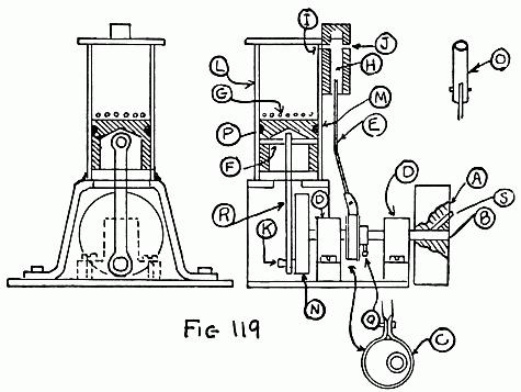 Steam Engine Diagram How It Works