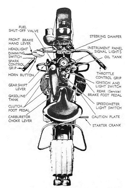 The Project Gutenberg eBook of Motor Cycle, Solo, Harley