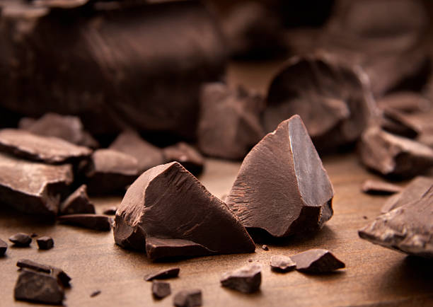 Fact Friday – Chocolate