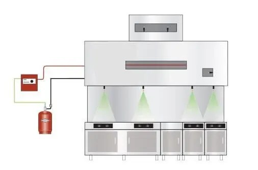 class 1 commercial kitchen exhaust system
