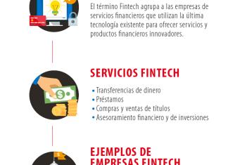 fintech unión de finanzas y tecnología para el usuario