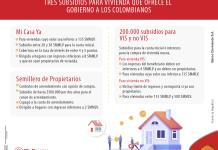 El programa de subsidios para vivienda con el que podrá invertir en finca raíz