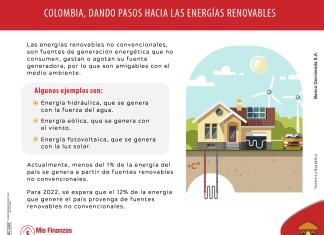 Proyectos de energías renovables: una oportunidad de inversión en Colombia