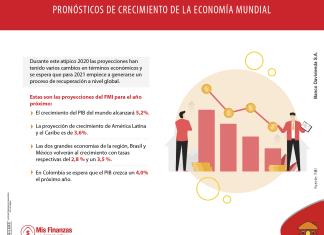 2021: el año en que podría iniciar la recuperación económica