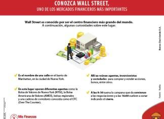 Aumenta el número de empresas colombianas en Wall Street