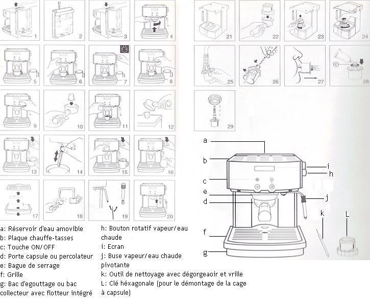 Conseil entretien machine à café Nespresso Magimix