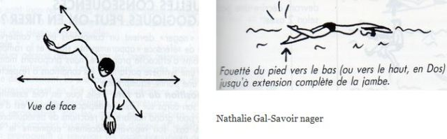 Nathalie Gal-Savoir nager