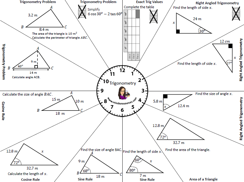 Maths Revision Clocks