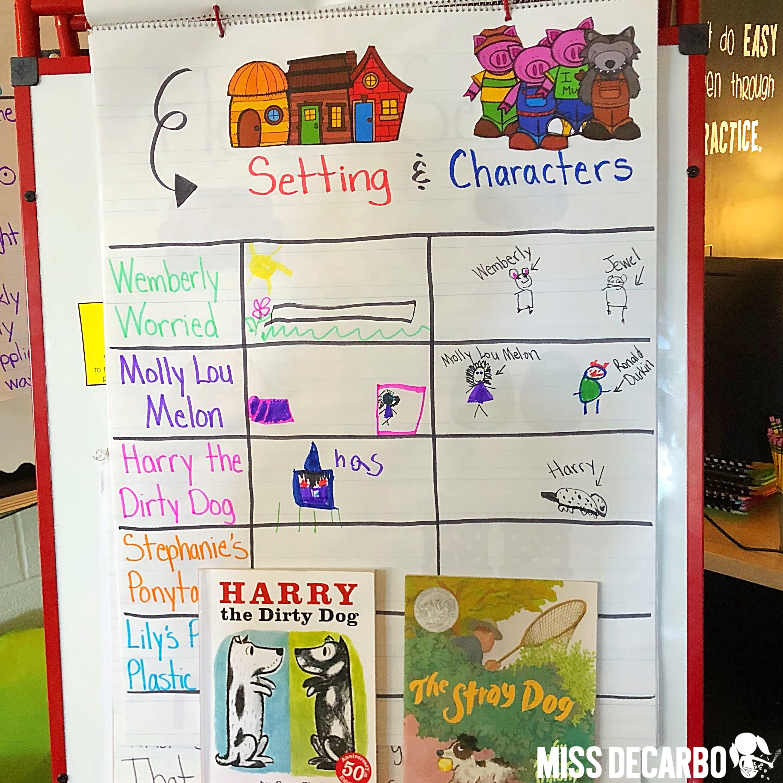 Setting And Character Anchor Chart