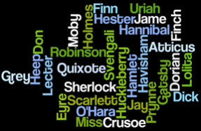 Wordle of names