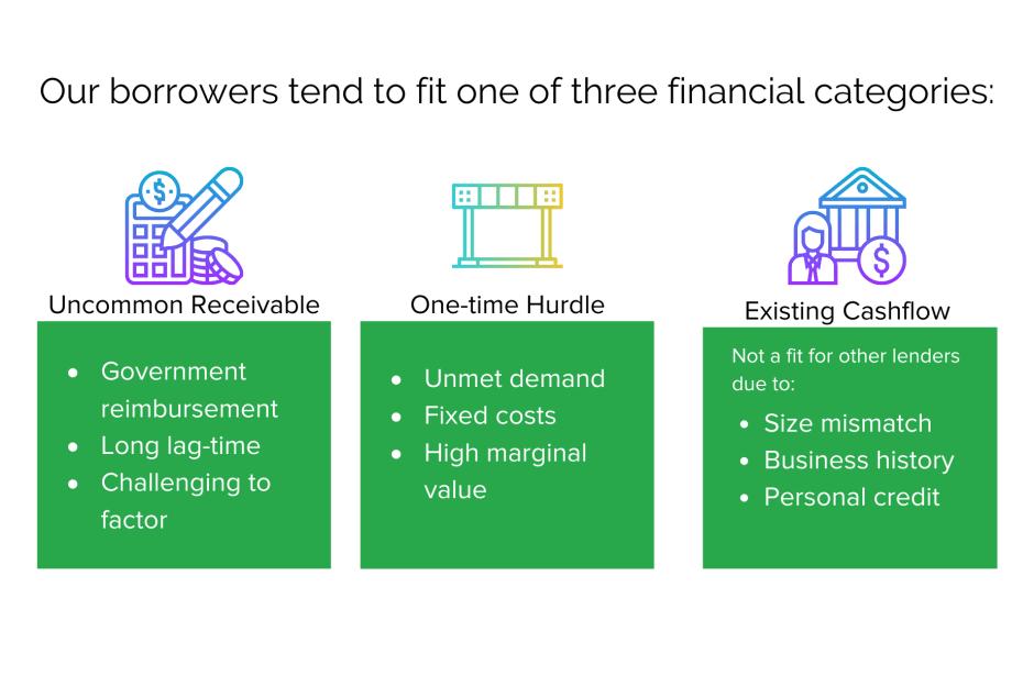 Capital gaps infographic