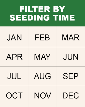 Filter by Seeding Time
