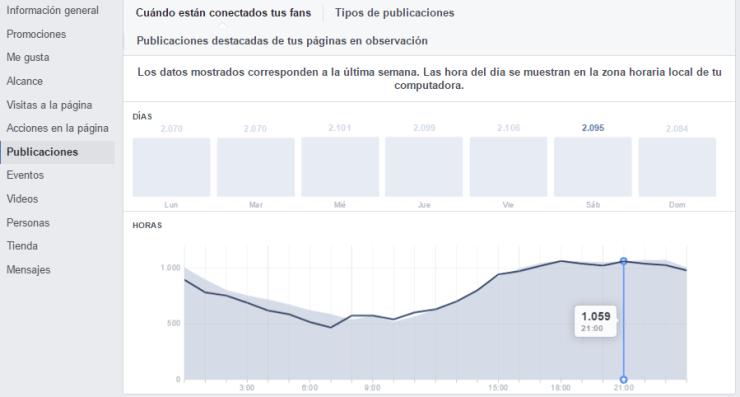 horas publicacion facebook