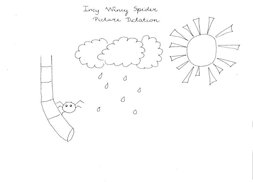 Weather preschool & kindergarten