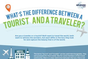 What the Difference Between a Tourist and a Traveler?