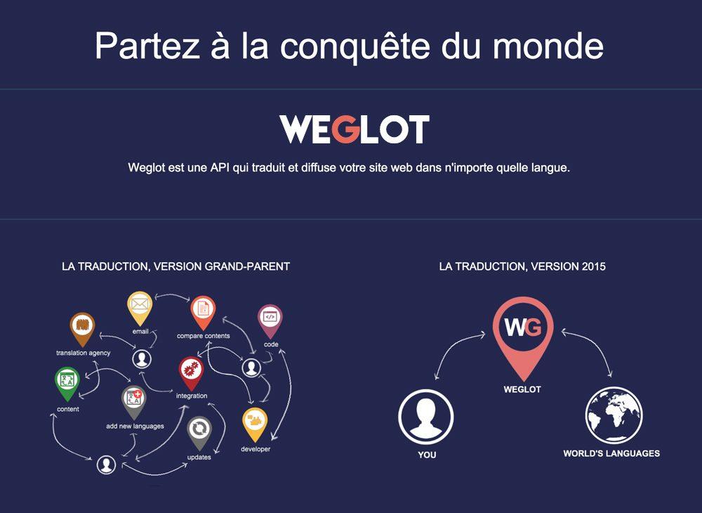 Traduire Son Site Avec Weglot Lalternative Ultime à Wpml