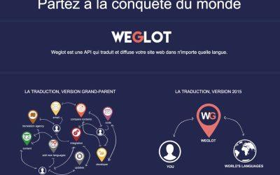 Comment traduire très rapidement un site WordPress ?  Grâce à Weglot !